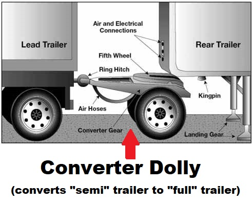 Converter Dolly to Full Trailer