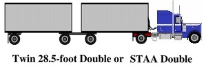 Double Trailer (5 axles)