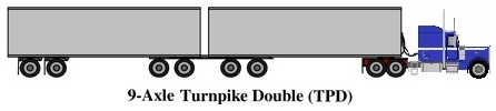 Turnpike Double (9 axles)