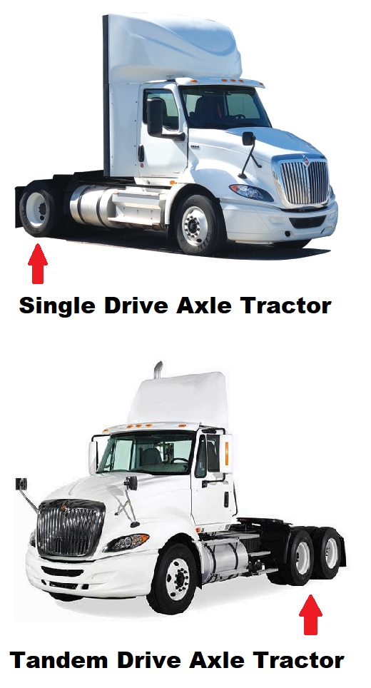 Single vs Tandem Axle