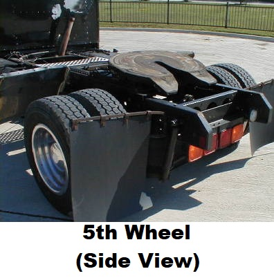 5th Wheel Side View